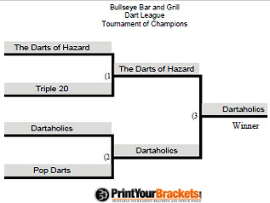fillable tournament brackets editable tourney brackets