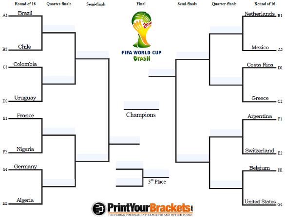 Fillable World Cup Tournament Bracket - Editable 2014 ...