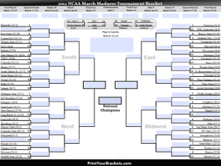 Final Four Tournament Bracket