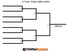 8 team double elimination printable tournament bracket.