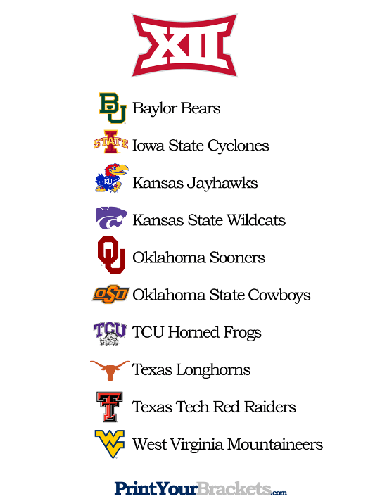 Printable List of Big 12 Teams