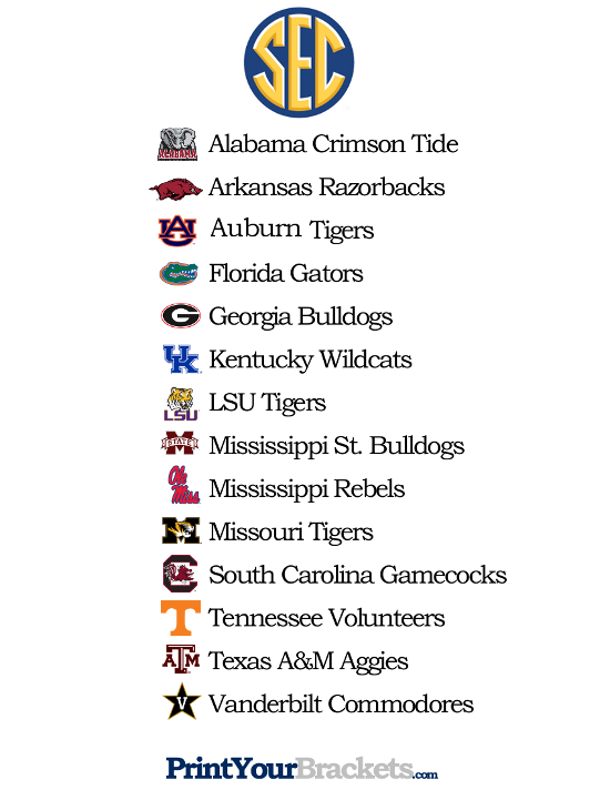 Printable List of SEC Teams