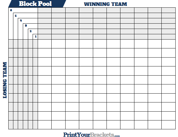 March Madness Block Pool