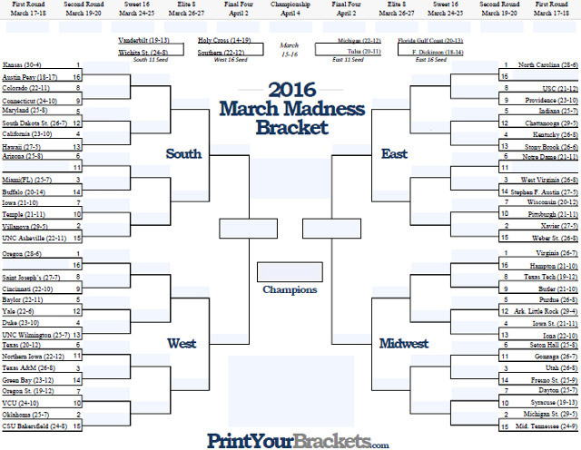 March Madness Bracket Fillable