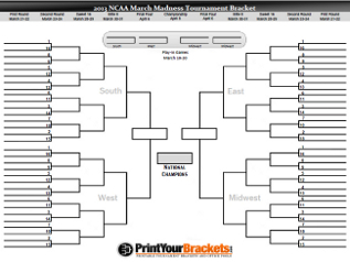 March Madness Confidence Pool