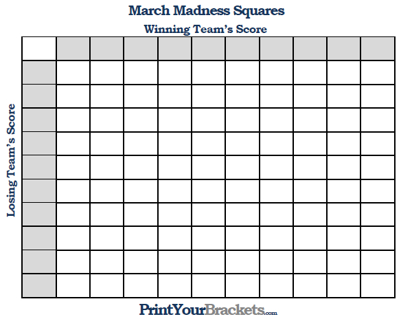 Printable March Madness Squares - NCAA 100 Square Grid