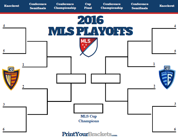 sportsb mls 2016 playoff bracket