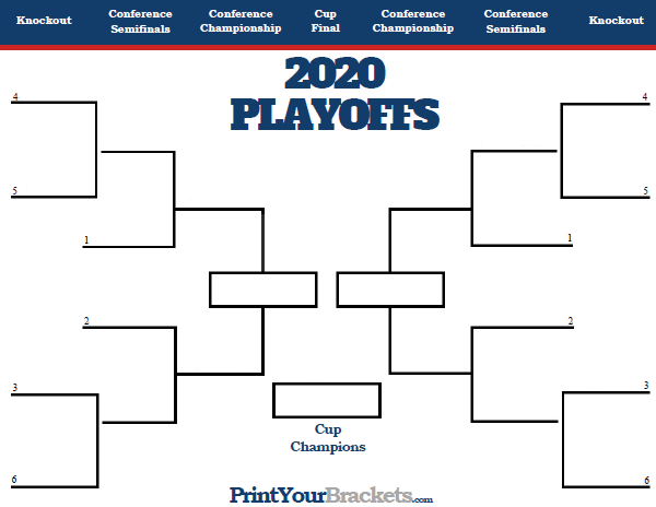 MLS Playoff Bracket