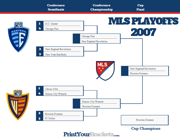 mls playoff brackets nfl vegas line