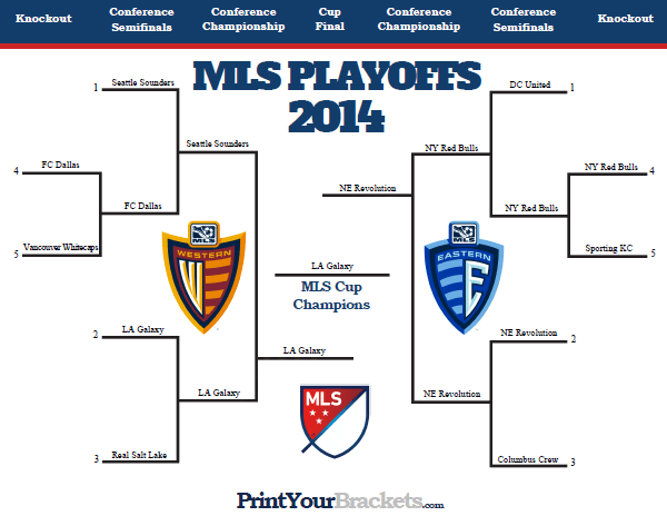 2014 MLS Playoff Bracket - MLS Cup Results
