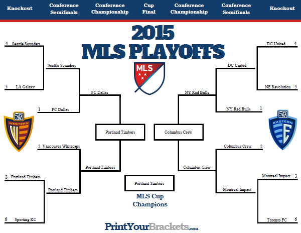 2015 mls playoff bracket