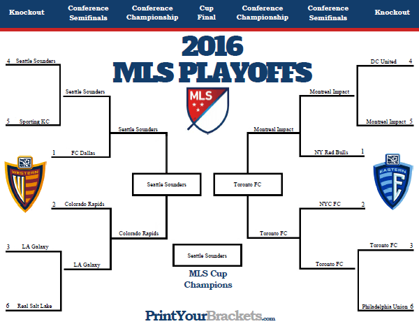 2017 2018 Nfl Playoff Bracket Tournament Brackets | Autos Post