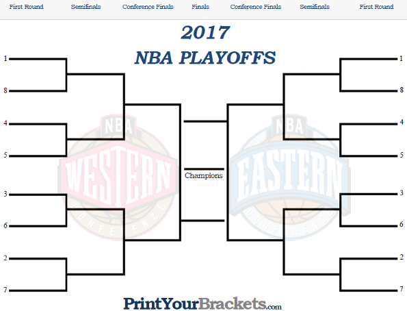 NBA Playoff Bracket - Printable