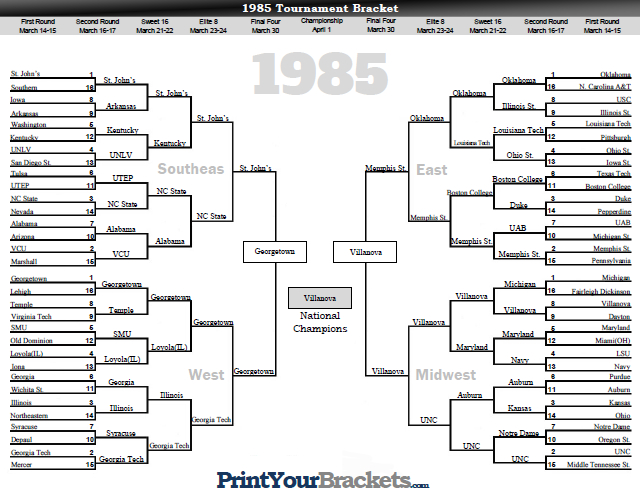 NCAA Tournament Bracket Results 1985