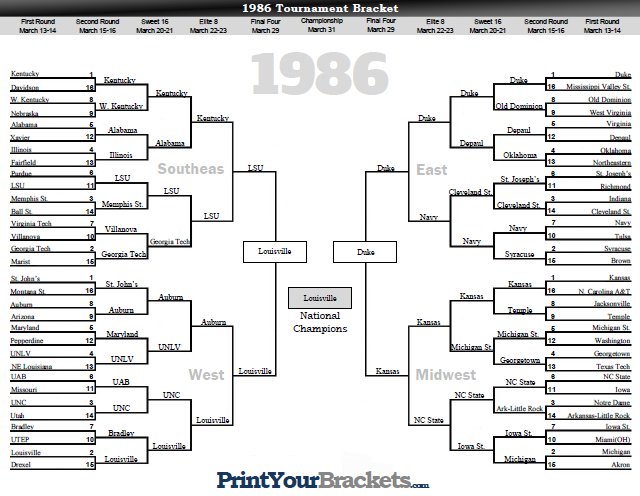 NCAA Tournament Bracket Results 1986