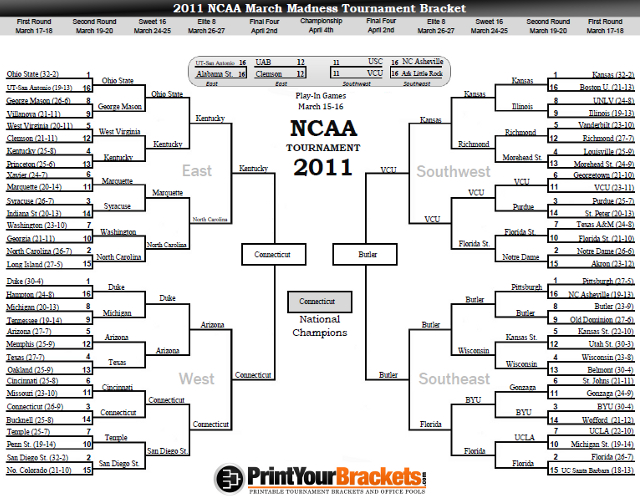 NCAA Tournament Bracket Results 2011