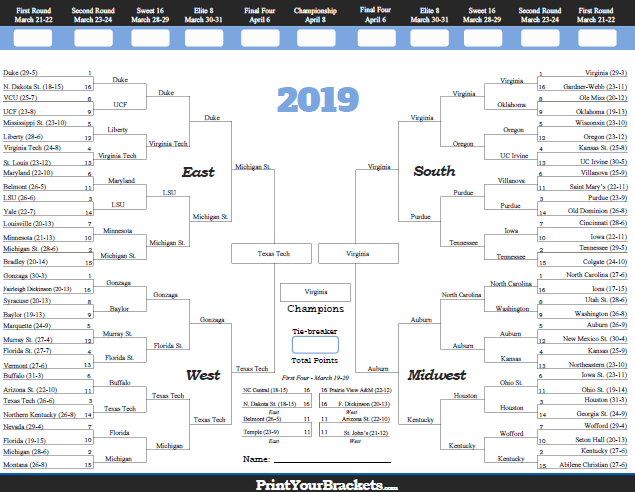 2019 ncaa march madness tournament bracket results