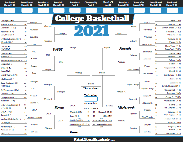 NCAA Tournament Bracket Results 2021