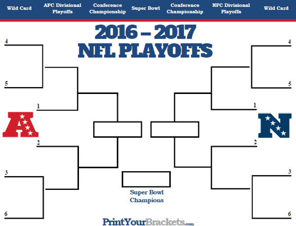 NFL Playoff Bracket - Printable