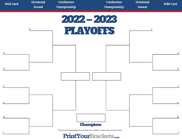 picture regarding Super Bowl Brackets Printable named NFL Playoff Bracket 2019-2020 - Printable