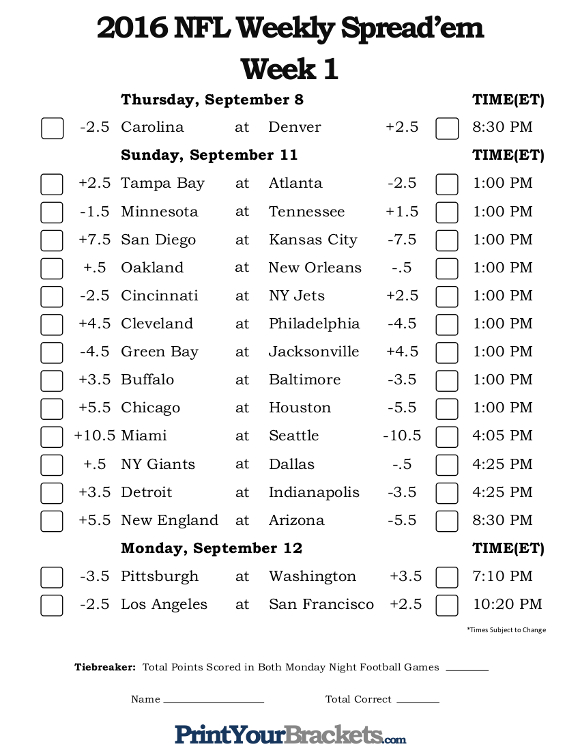 image relating to Nfl Week 2 Schedule Printable referred to as NFL: - NFL Survivor Video game 7 days 1 CycloneFanatic: The