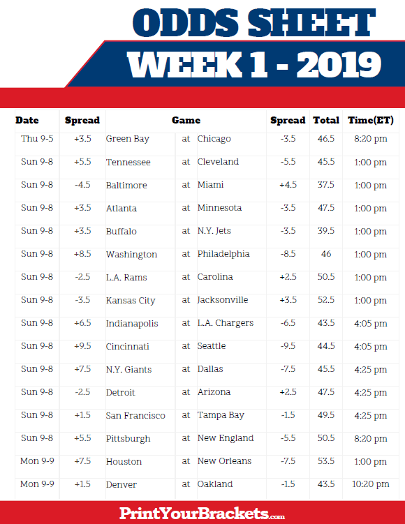 odds nfl week 1 point spreads nfl week 2