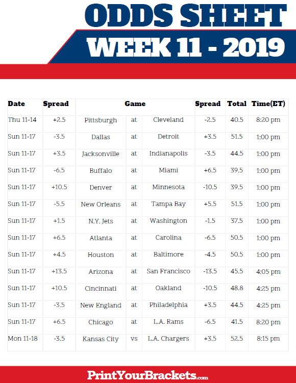 graphic relating to Nfl Week 11 Printable Schedule referred to as Printable NFL 7 days 11 Traces and Possibilities Sheet
