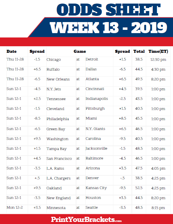 photo about Nfl Week 13 Printable Schedule called Printable NFL 7 days 13 Strains and Likelihood Sheet