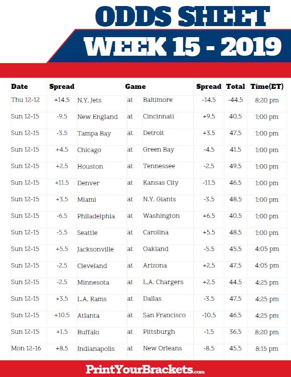 nfl game odds week 15