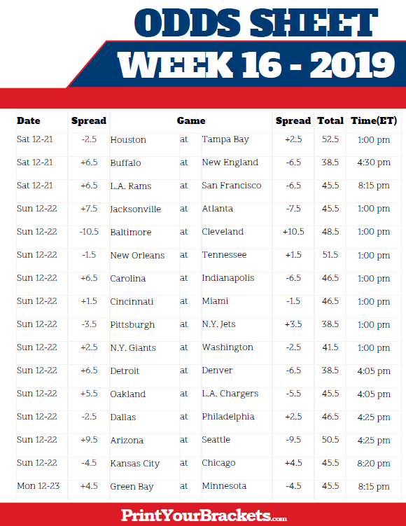 Exhilarating image regarding nfl week 16 printable schedule