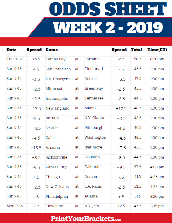 graphic regarding Printable Nfl Week 2 Schedule identified as Printable NFL 7 days 2 Traces and Chances Sheet