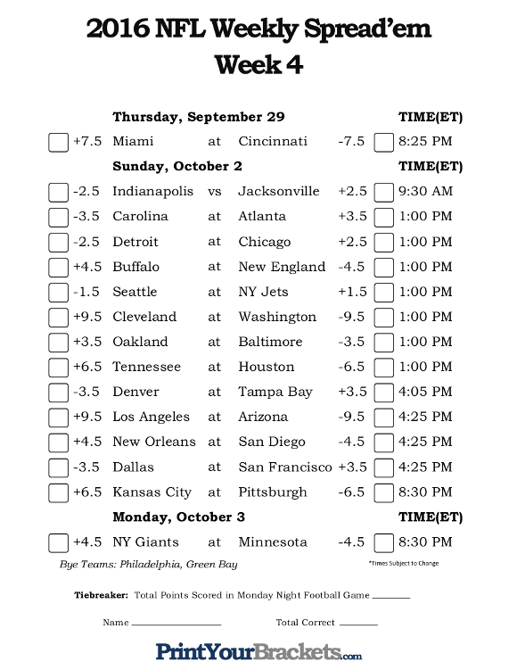 nfl week 5 point spreads 2016