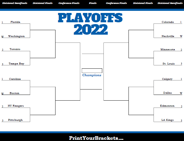 image regarding Printable Nhl Playoff Bracket named Printable NHL Playoff Bracket 2020