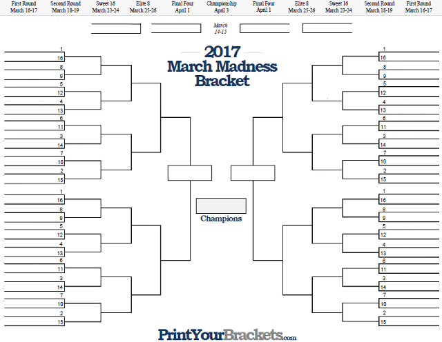 Printable March Madness Bracket 2014 - Men's NCAA Tourney Bracket