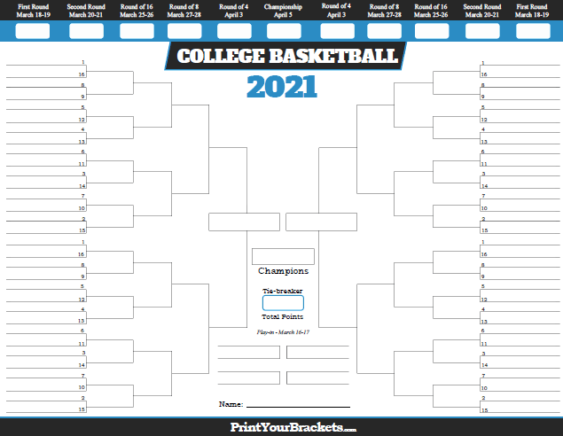 Printable March Madness Bracket 2020 With Team Records