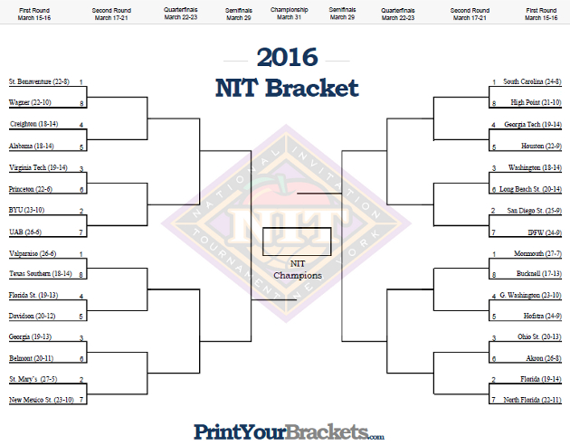 Printable NIT Tournament Bracket