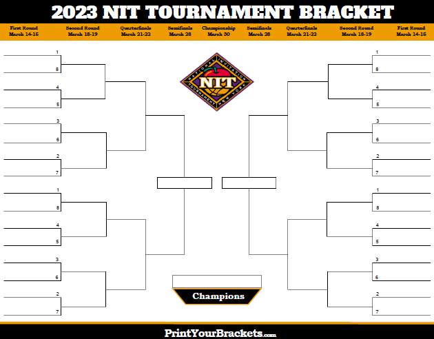 Dynamic image regarding nit brackets printable