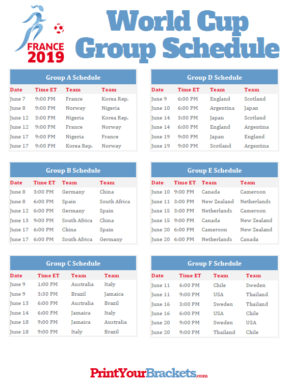 graphic relating to Women's World Cup Bracket Printable referred to as Printable 2019 Womens Globe Cup Community Program