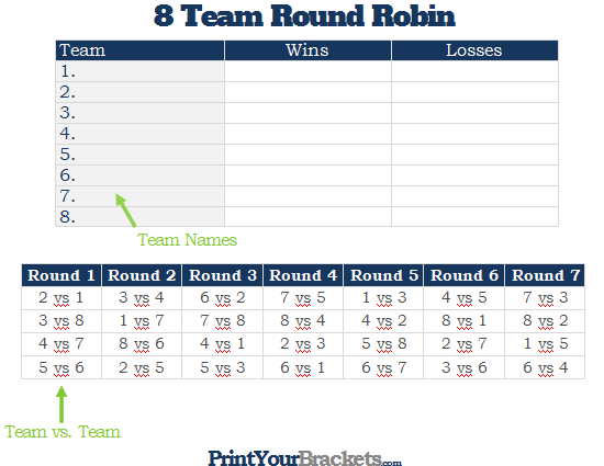 How to run a round robin tournament
