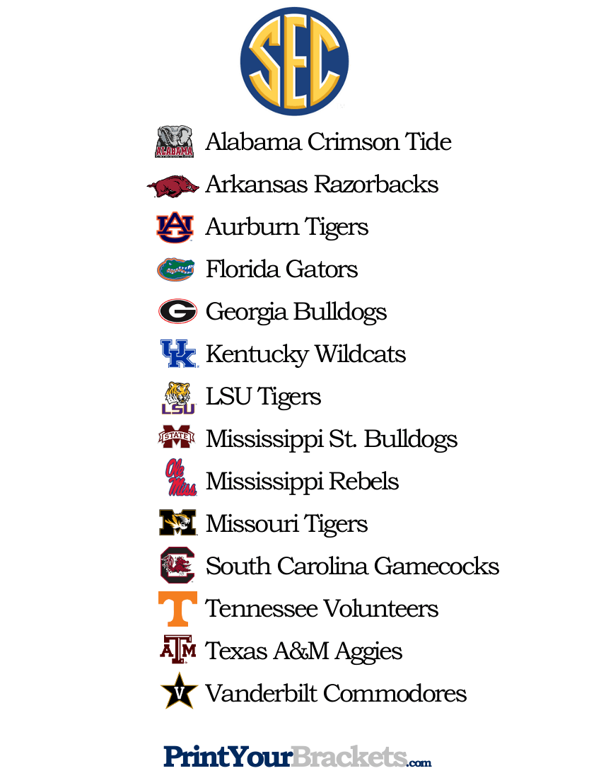 picture relating to Printable Sec Tournament Bracket known as Listing of Groups within the SEC - Printable