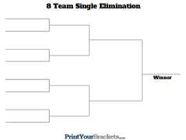 Single Elimination Tournament Bracket