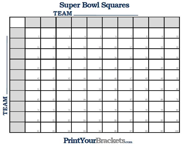 Super Bowl Squares Numbered 1 through 100