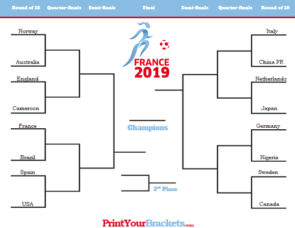 graphic relating to Women's World Cup Bracket Printable named Printable Womens 2019 International Cup Match Bracket
