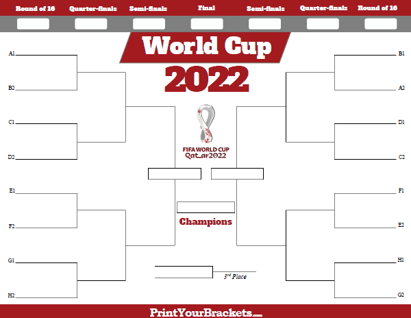 World Cup Tournament Bracket 2018 Printable
