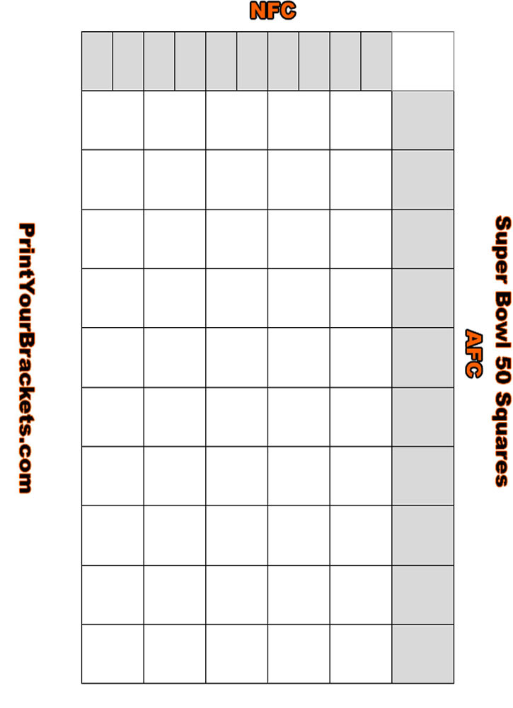 2015 super bowl football squares template Success