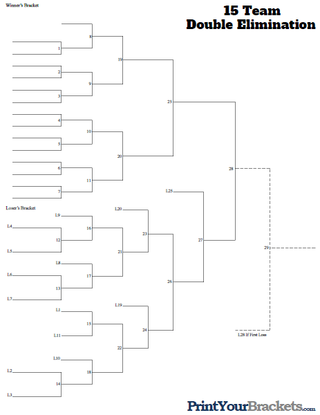 15 Team Double Elimination Portrait Layout