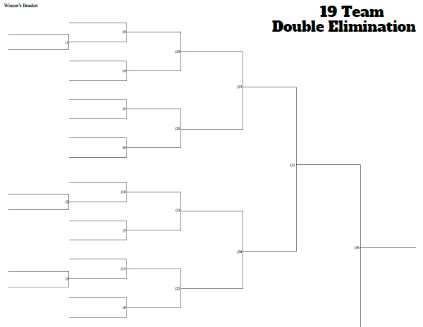 Printable 19 Team Double Elimination Bracket