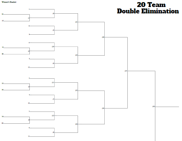 20 Team Seeded Double Elimination Tournament Bracket