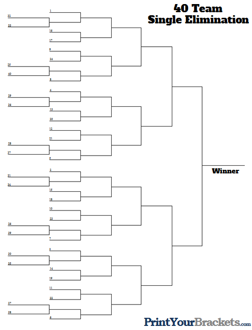 40 Team Seeded Tournament Bracket