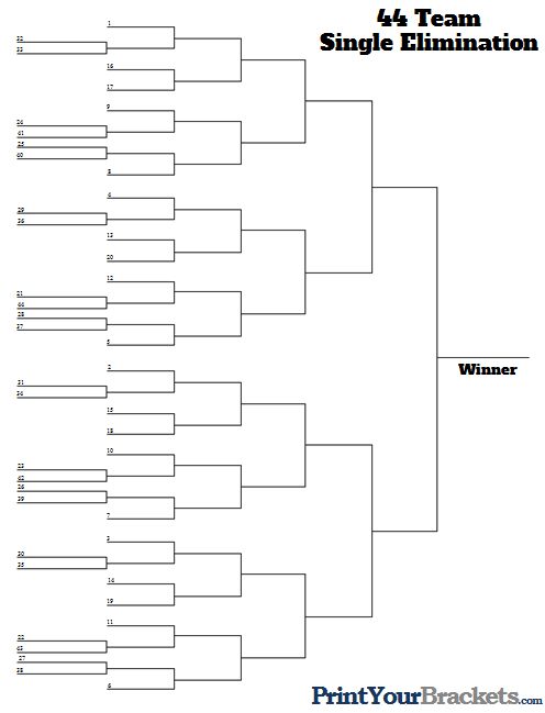 44 Team Seeded Tournament Bracket